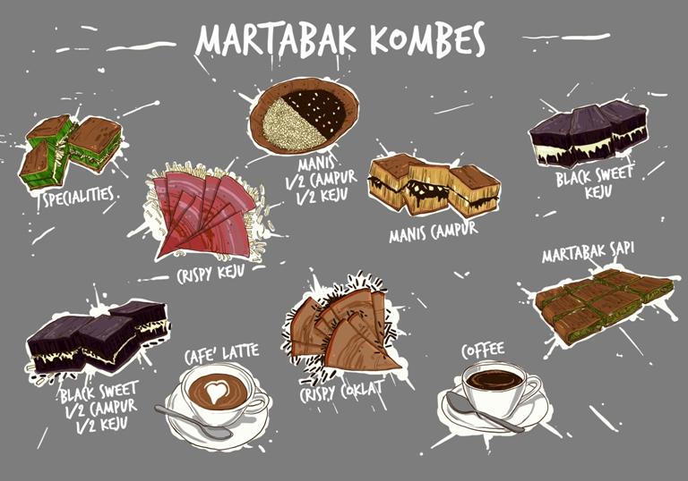 ilustrasi cafe martabak kombes bidang 3